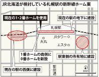 JR北海道が検討している札幌駅の新幹線ホーム案
