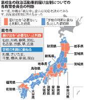 ※福岡市は検討中、大阪市は対応を決めていない。神戸市は市立高が不要と判断し、北九州市は市教委が市立高と相談して不要と判断。熊本市は「現時点で不要」。相模原市は市立高がない。