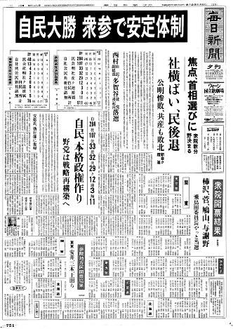 プレーバック選挙:1980年衆参同...