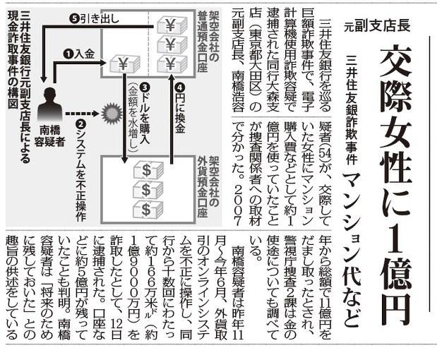 2016年10月13日付の毎日新聞東京朝刊