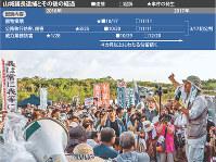 沖縄県東村高江で、米軍北部訓練場のヘリコプター離着陸帯建設に抗議する山城博治・沖縄平和運動センター議長(右端)=2016年8月5日、島崎ろでぃーさん撮影