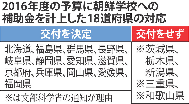 【悲報】 安倍首相 IN 広島、ここでも安倍やめろコールがすごい勢いだった模様、ネトウヨ発狂 [無断転載禁止]©2ch.net [725713791]YouTube動画>1本 ->画像>90枚
