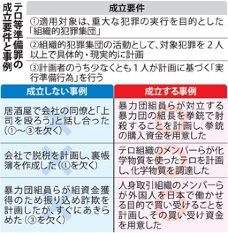 http://cdn.mainichi.jp/vol1/2017/04/20/20170420k0000m010133000p/7.jpg