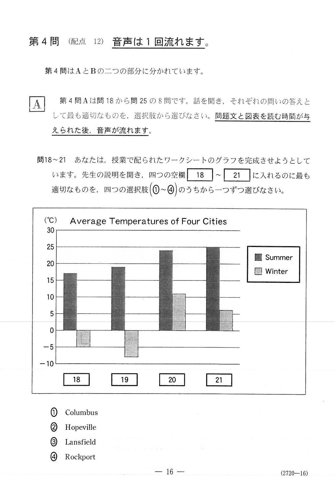 外国語・リスニング 第4問A