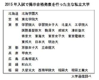 合格 慶應 発表 大学