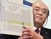 元素周期表の113番元素を指さす森田さん=埼玉県和光市で2015年12月31日午後6時、竹内幹撮影