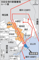 羽田空港の新離着陸 ルート案
