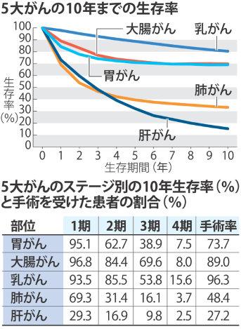 https://cdn.mainichi.jp/vol1/2016/01/20/20160120k0000m040151000p/71.jpg