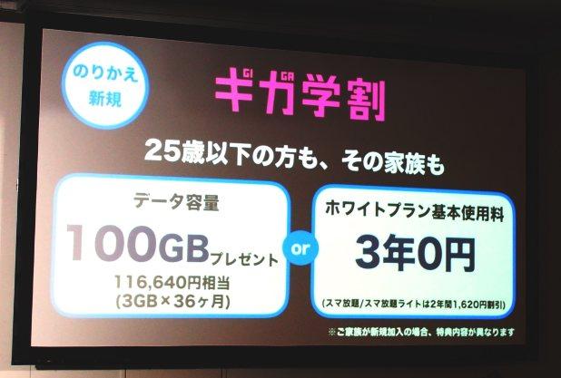 1月9日に「ギガ学割」を発表したソフトバンク。その後、auの新しい学割プランの発表を受け、毎月追加するデータ量を3GBから6GBに増やした