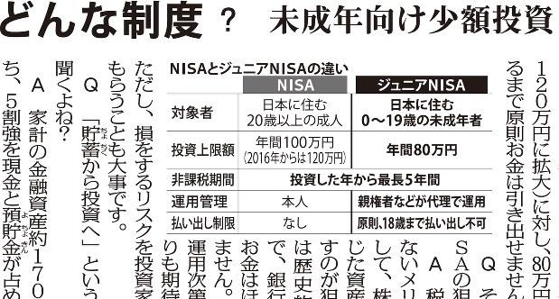 2015年12月6日付毎日新聞東京朝刊