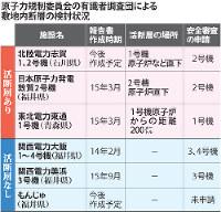 原子力規制委員会の有識者調査団による敷地内断層の検討状況