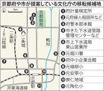 省庁移転:文化庁の京都移転明記...