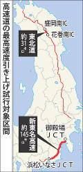 高速道の最高速度引き上げ試行対象区間