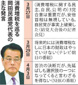 民進:増税対応に苦慮 首相判断...