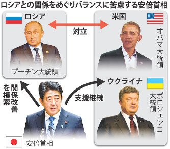 日本・ウクライナ:きょう首脳会...