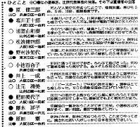 1996年の第41回衆議院議員選挙に兵庫6区から出馬し再選。「初めて選挙を戦った気がする」とコメント=1996年10月21日の毎日新聞朝刊から
