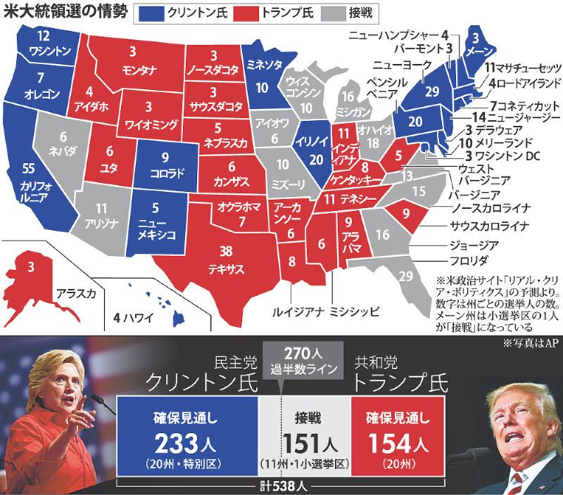 アメリカ 大統領 選挙 民主党
