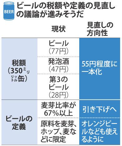 アルコール事業法 - JapaneseCla...