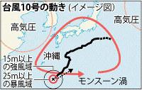 台風10号の動き(イメージ図)