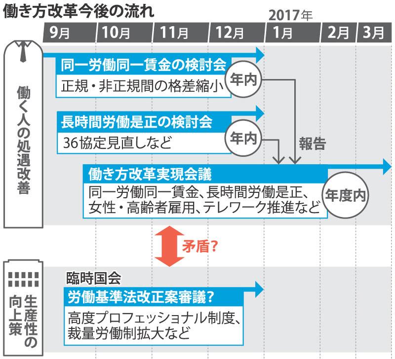 ビットコイン、連日の急上昇 2カ月で2倍に: 日本経済新聞