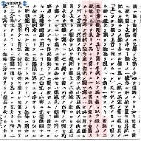 白光(コロナ)写図心得の一部。「皆既の2、3分前に観測者は目を閉じ手ぬぐいで顔を覆い眼の力を鋭敏にすると良い。そして傍らにある一人が皆既の始まりを合図をもって、手早く手ぬぐいを取り、すぐにコロナの図を写すべし」=1887(明治20)年8月6日、東京日日新聞