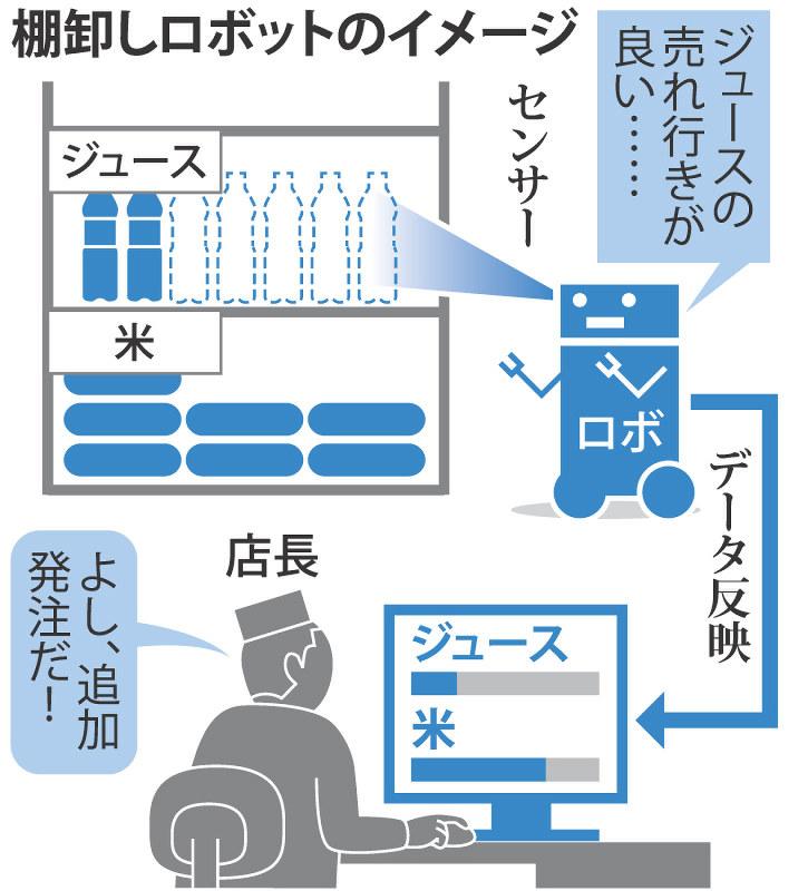 日本 ユニシス コロナ