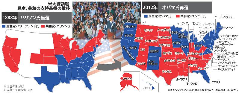 最も 州 選挙 人 が 多い