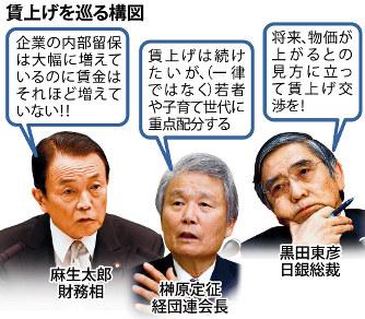 賃上げ:安倍首相が4年連続で経...