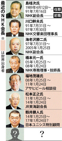 最近のNHK会長