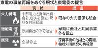 東電の事業再編の現状と東電委の提言