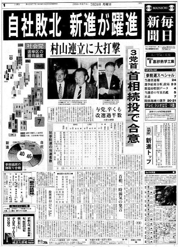 プレーバック選挙 1995年参院選 政治不信 で投票率最低 毎日新聞