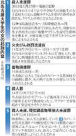 元名古屋大学生の女の起訴内容