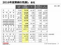 東芝が公表した資料から=2017年2月14日、東芝提供