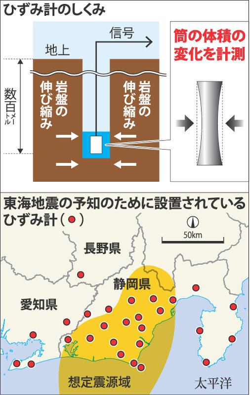 リアルタイム 地震 前兆