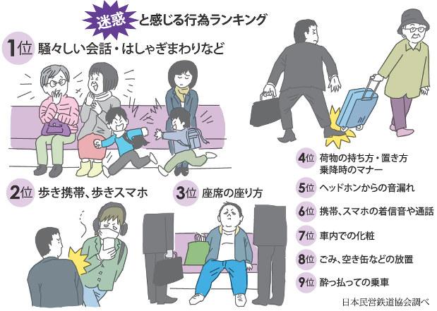 どうすれば安全安心:駅・車内トラブル防ぐには 迷惑行為に注意し冷静 ...