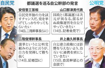 都議選:公明と小池氏協力で自民...