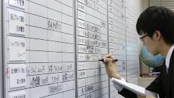ホワイトボードに書き込まれる各社春闘の回答(3月15日)=宮武祐希撮影