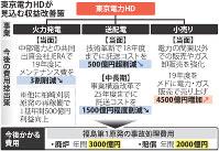 東京電力HDが見込む収益改善策