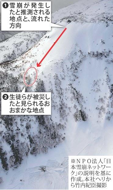 那須雪崩:NPO法人理事「雪崩発...