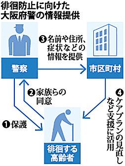徘徊防止に向けた大阪府警の情報提供