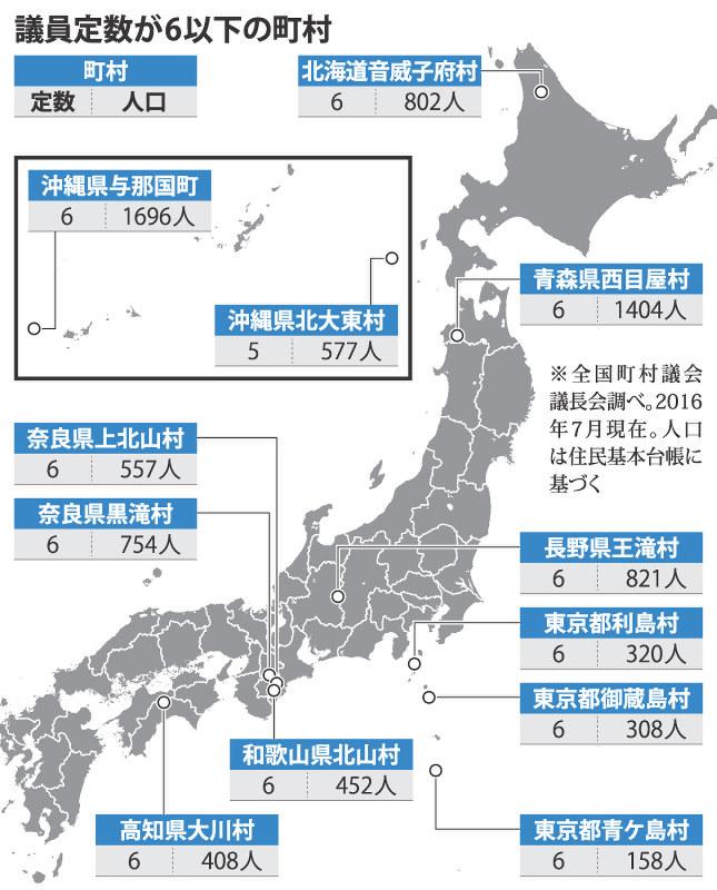 高知・大川:「町村総会」設置には…前例少なく課題山積 | 毎日新聞