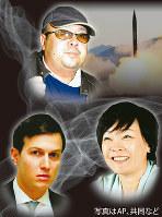 =コラージュ・樫川貴宏、(上から時計回りに)金正男氏、安倍昭恵氏、クシュナー氏