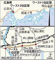 国土交通省がまとめた2016年の国道2号の区間別渋滞ランキングで、ワースト3位までを独占した広島県内の区間