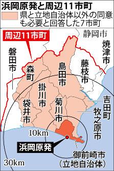 浜岡原発と周辺11市町