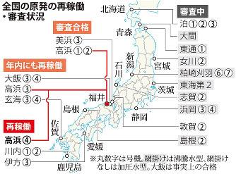 福井・高浜原発:4号機再稼働 原...