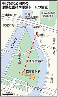 平和記念公園内の原爆慰霊碑や原爆ドームの位置