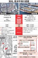 築地、豊洲市場の概要