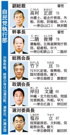 自民党執行部 ※敬称略 経歴の後は当選回数、選挙区、所属派閥