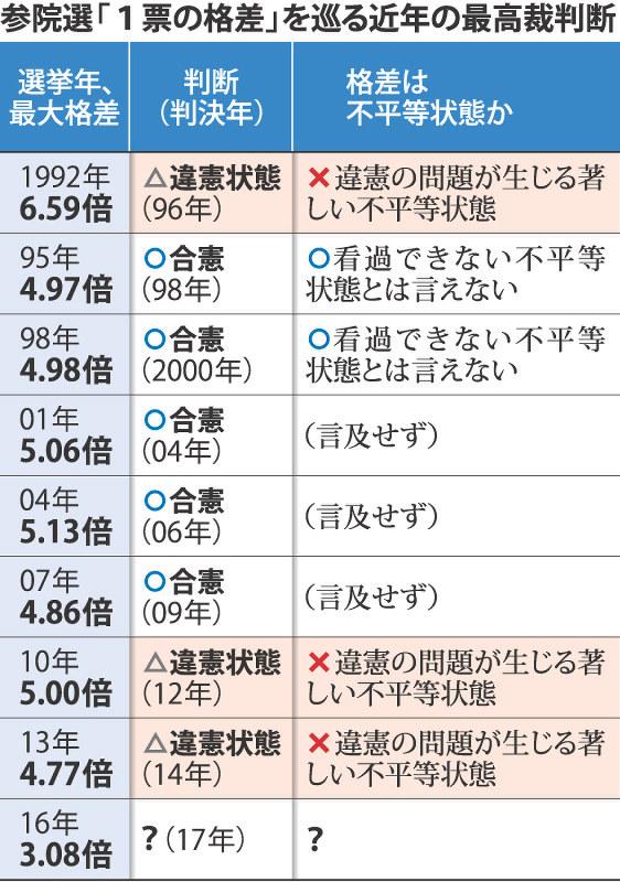 【岡田斗司夫】評価経済社会を解説してみ ...