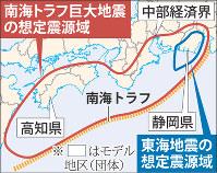 南海トラフ巨大地震と東海地震の想定震源域